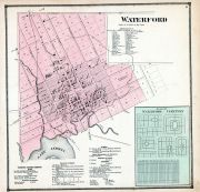 Waterford, Erie County 1865